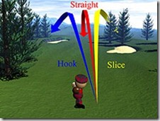 golf-shot